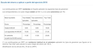 Tipos impositivos por tramos en la Escala Ahorro del IRPF